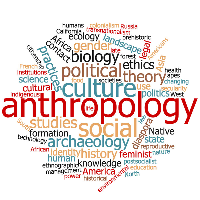 wordcloud reflecting faculty research interests